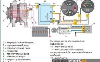 Ваз 2106 нет зарядки