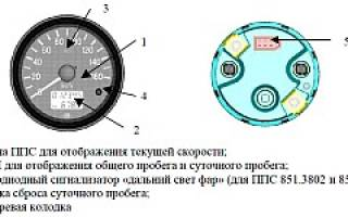 Датчик скорости уаз хантер